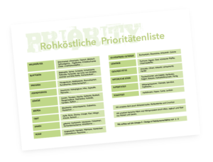 Freebie Prioritaetenliste