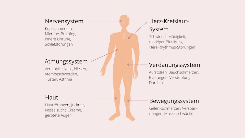 Histaminintoleranz erkennen und behandeln