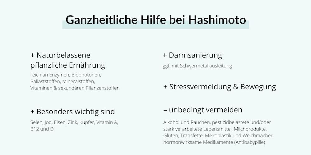 Behandlung bei Hashimoto