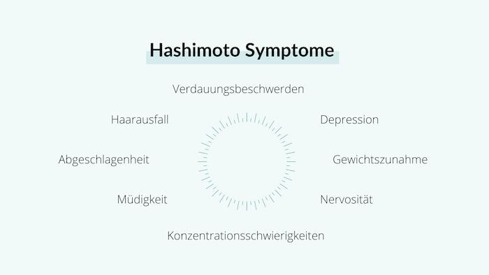 Symptome Hashimoto
